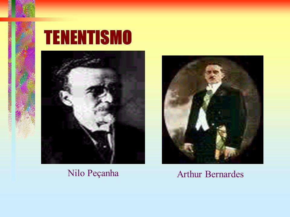 TENENTISMO Nilo Peçanha Arthur Bernardes