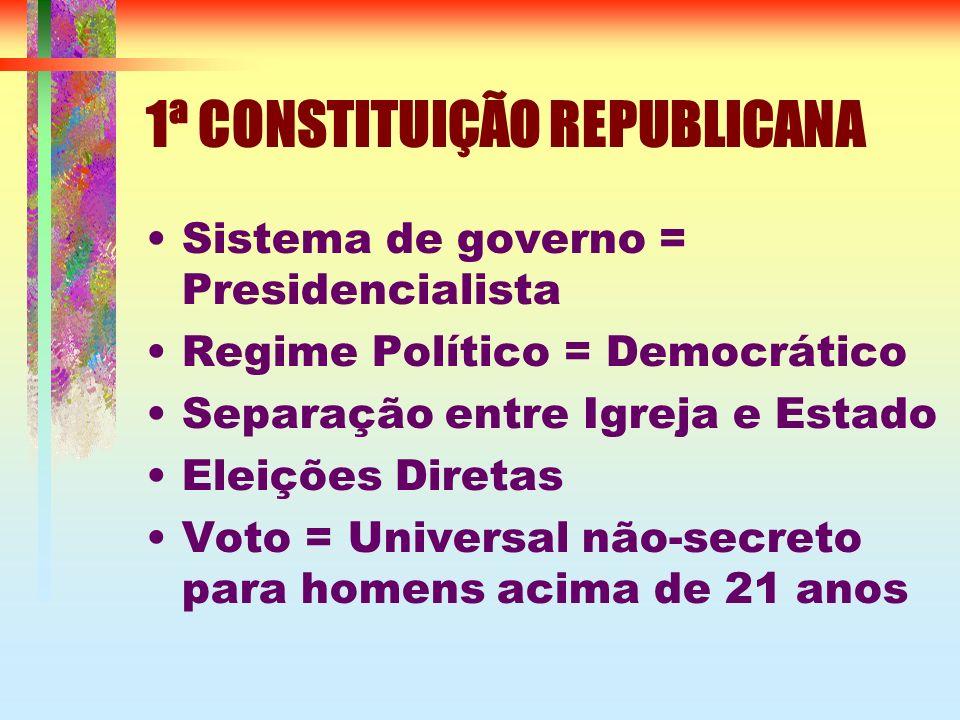 1ª CONSTITUIÇÃO REPUBLICANA Sistema de governo = Presidencialista Regime Político = Democrático Separação entre Igreja e Estado Eleições Diretas Voto = Universal não-secreto para homens acima de 21 anos