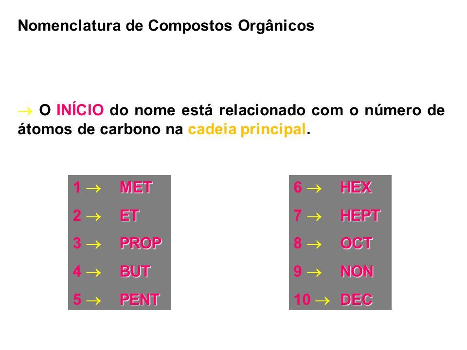 Nomenclatura de Compostos Orgânicos MEIO O MEIO do nome está relacionado com o tipo de ligação entre átomos de carbono da cadeia principal; SIMPLES AN DUPLA EN TRIPLA IN DUAS DUPLAS DIEN DUAS TRIPLAS DIIN UMA DUPLA E UMA TRIPLA ENIN