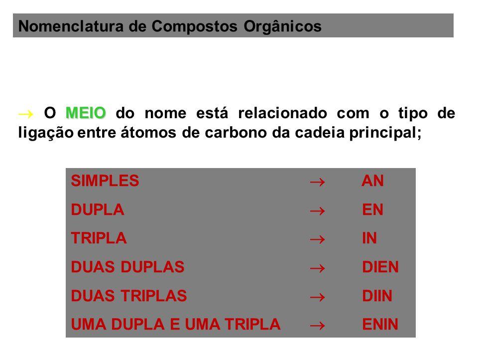 Nomenclatura de Compostos Orgânicos FINAL O FINAL do nome está relacionado com a função orgânica a qual pertence o composto orgânico.