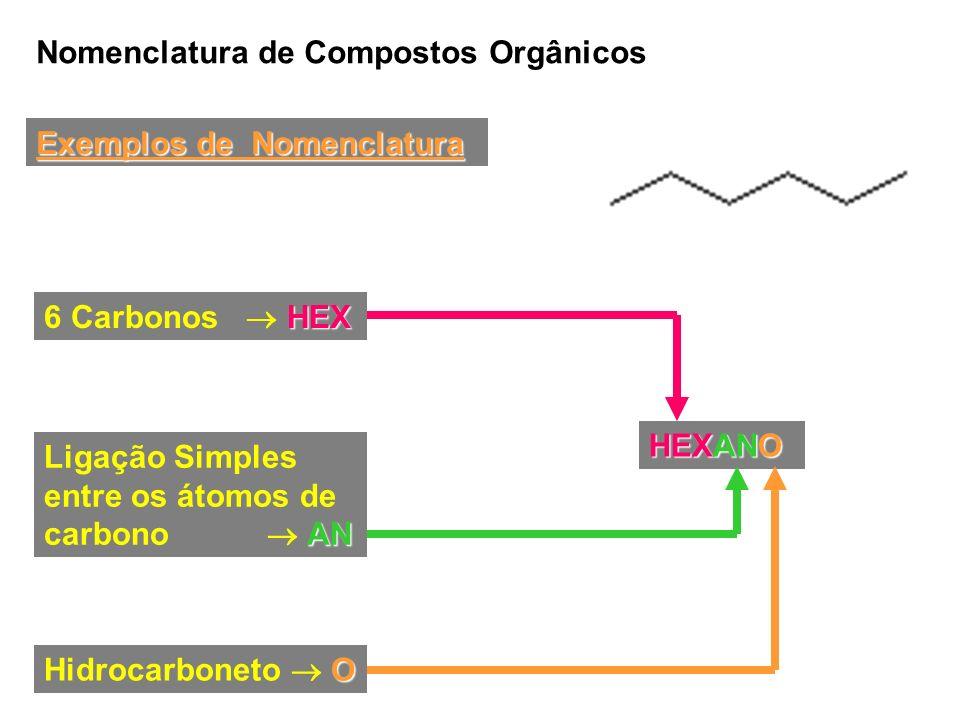 Nomenclatura de Compostos Orgânicos Exemplos de Nomenclatura HEX 6 Carbonos HEX AN Ligação Simples entre os átomos de carbono AN O Hidrocarboneto O HE