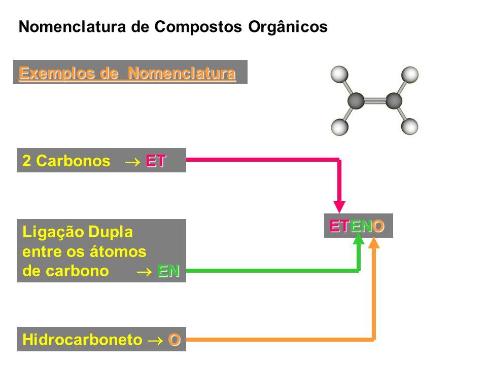 Nomenclatura de Compostos Orgânicos Exemplos de Nomenclatura ET 2 Carbonos ET EN Ligação Dupla entre os átomos de carbono EN O Hidrocarboneto O ETENO