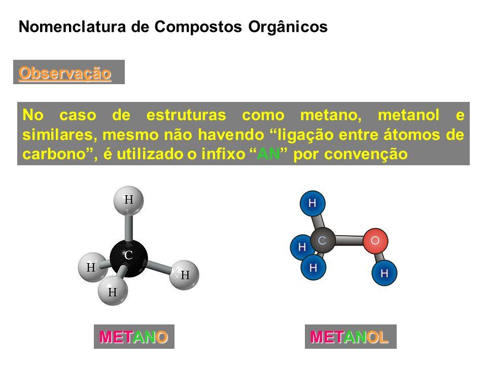 Nomenclatura de Compostos Orgânicos Nomenclatura SECBUTIL ISOBUTIL TERCBUTIL VINIL BENZIL FENIL Radicais Orgânicos