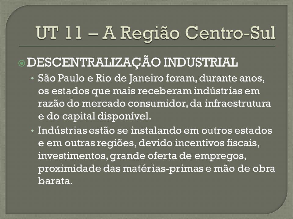 DESCENTRALIZAÇÃO INDUSTRIAL São Paulo e Rio de Janeiro foram, durante anos, os estados que mais receberam indústrias em razão do mercado consumidor, da infraestrutura e do capital disponível.