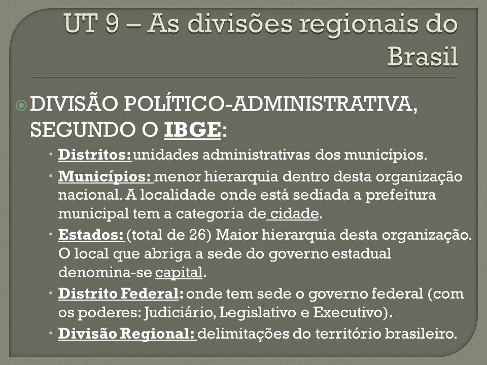 AGRESTE Área de transição entre a Zona da Mata e Sertão Semiárido.