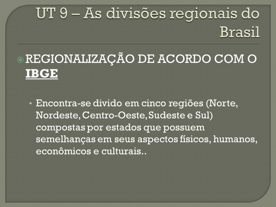 Existe uma dinâmica no processo de regionalização, a qual varia de acordo com os interesses políticos, econômicos, sociais, entre outros.