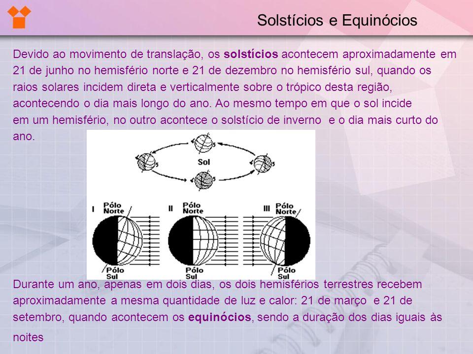 Solstícios e Equinócios Devido ao movimento de translação, os solstícios acontecem aproximadamente em 21 de junho no hemisfério norte e 21 de dezembro