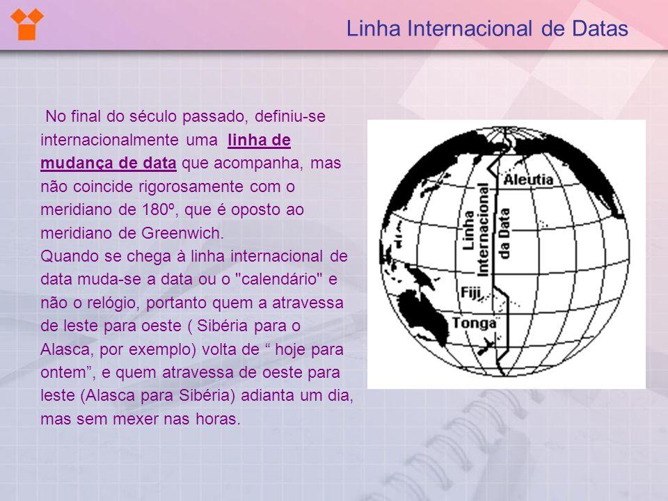 Linha Internacional de Datas No final do século passado, definiu-se internacionalmente uma linha de mudança de data que acompanha, mas não coincide ri