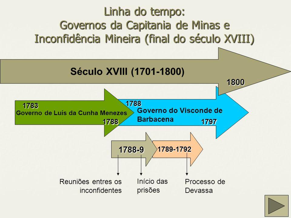 1789-1792 Linha do tempo: Governos da Capitania de Minas e Inconfidência Mineira (final do século XVIII) Século XVIII (1701-1800) 1800 Governo de Luís