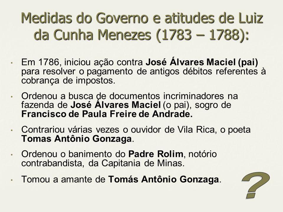Medidas do Governo e atitudes de Luiz da Cunha Menezes (1783 – 1788): Em 1786, iniciou ação contra José Álvares Maciel (pai) para resolver o pagamento