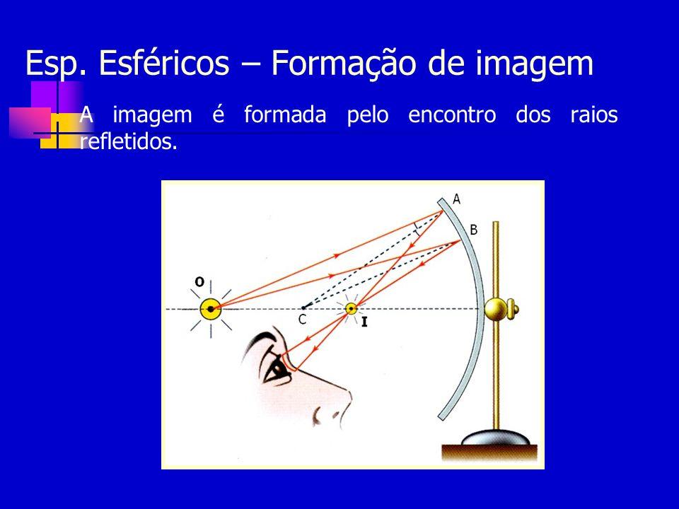 Exercícios Um observador, situado a 60cm de um espelho esférico, vê sua imagem direita e ampliada duas vezes.