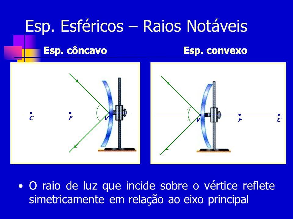 Exercícios Utiliza-se um espelho esférico côncavo, de 60cm de raio, para projetar sobre uma tela a imagem de uma vela ampliada em 5 vezes.