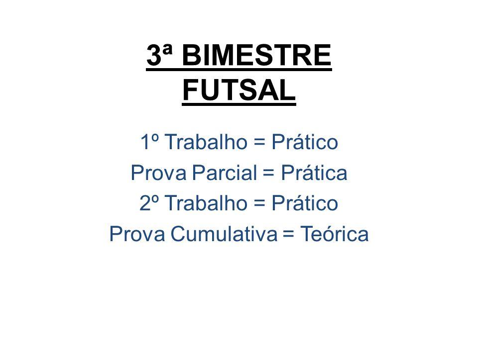Posições do Futsal Goleiro Fixo Ala esquerdo Ala direito Pivo