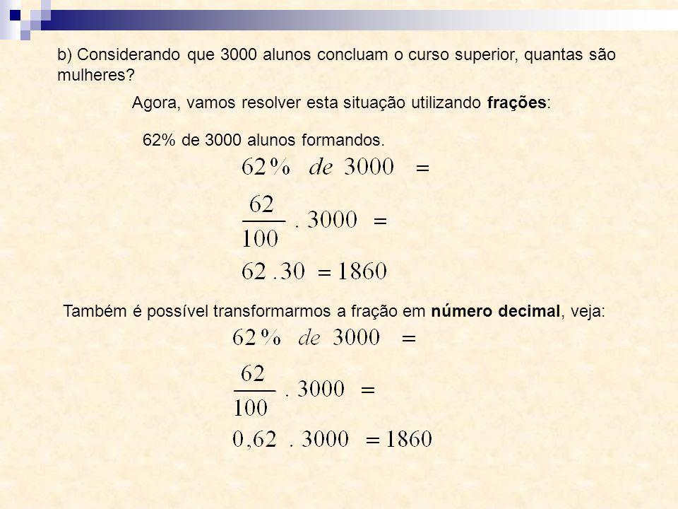 b) Considerando que 3000 alunos concluam o curso superior, quantas são mulheres? Agora, vamos resolver esta situação utilizando frações: 62% de 3000 a