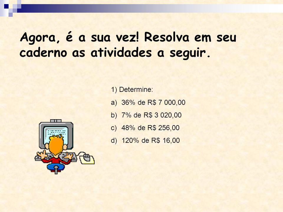 Agora, é a sua vez! Resolva em seu caderno as atividades a seguir. 1) Determine: a)36% de R$ 7 000,00 b)7% de R$ 3 020,00 c)48% de R$ 256,00 d)120% de