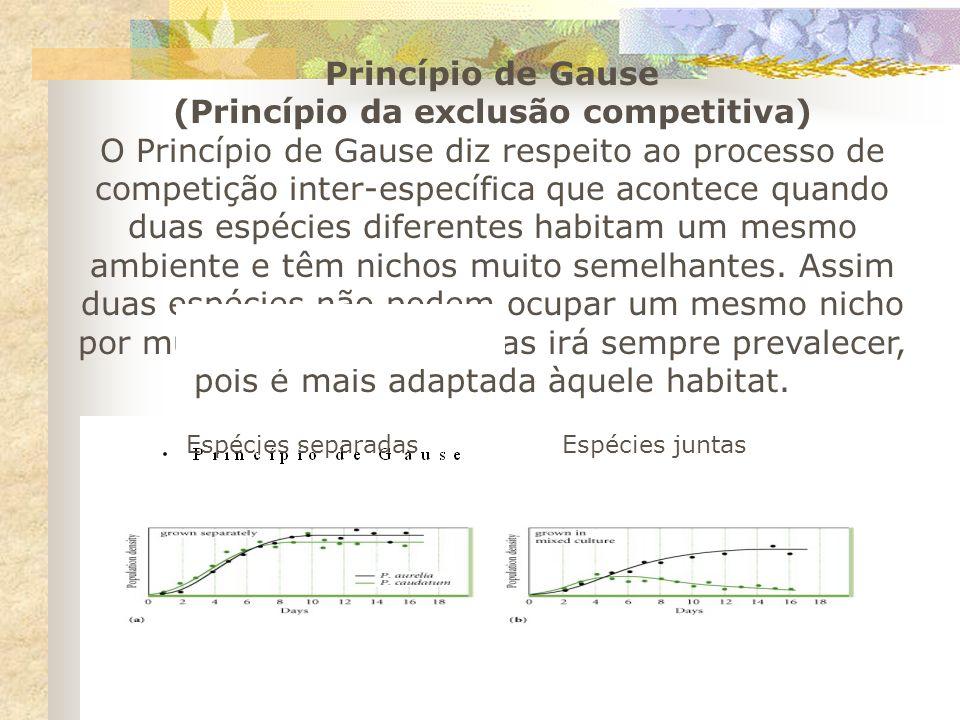 Princípio de Gause (Princípio da exclusão competitiva) O Princípio de Gause diz respeito ao processo de competição inter-específica que acontece quando duas espécies diferentes habitam um mesmo ambiente e têm nichos muito semelhantes.