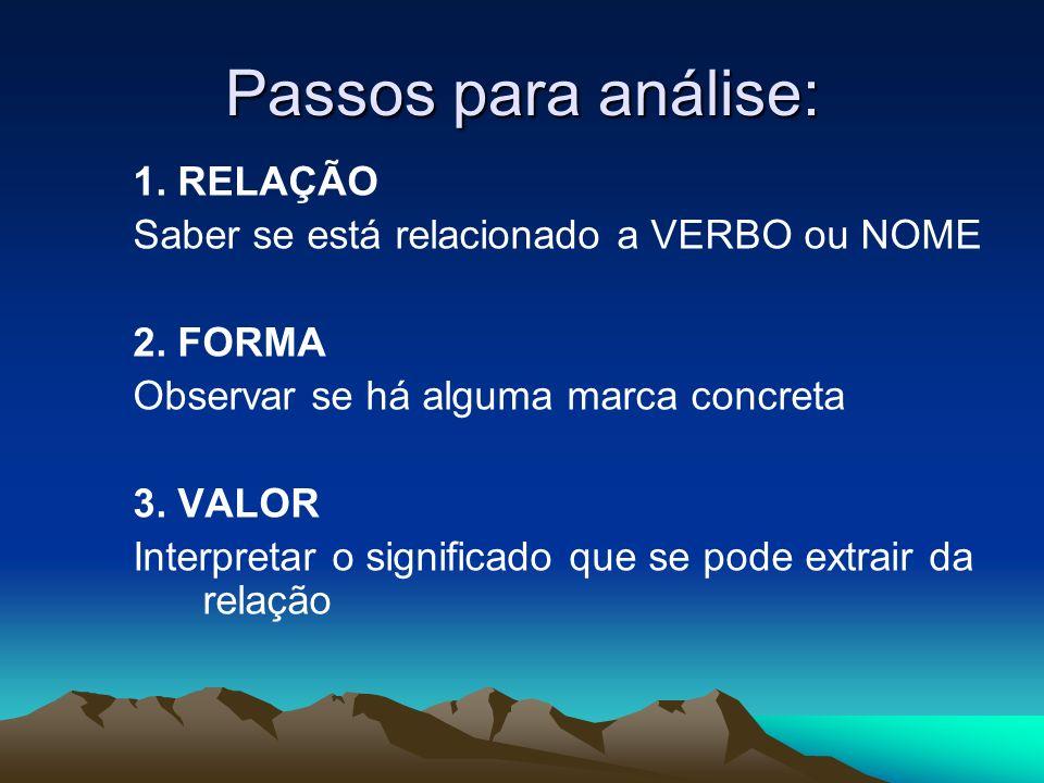 Passos para análise: 1. RELAÇÃO Saber se está relacionado a VERBO ou NOME 2. FORMA Observar se há alguma marca concreta 3. VALOR Interpretar o signifi