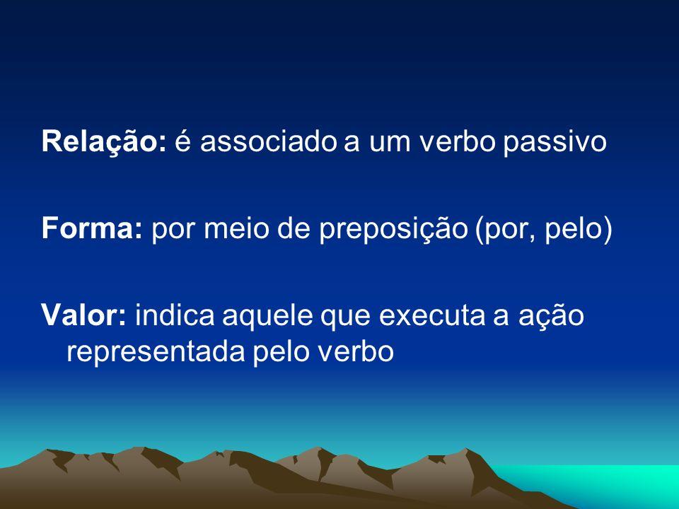 Relação: é associado a um verbo passivo Forma: por meio de preposição (por, pelo) Valor: indica aquele que executa a ação representada pelo verbo