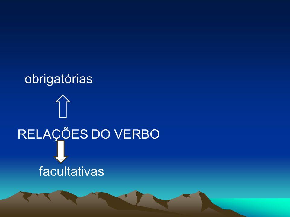 obrigatórias RELAÇÕES DO VERBO facultativas