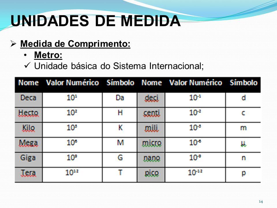 14 UNIDADES DE MEDIDA Medida de Comprimento: Metro: Unidade básica do Sistema Internacional;