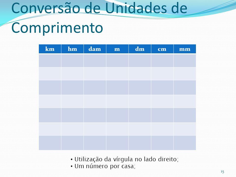 15 Conversão de Unidades de Comprimento kmhmdammdmcmmm Utilização da vírgula no lado direito; Um número por casa;