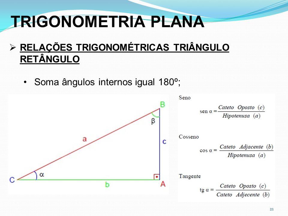 21 TRIGONOMETRIA PLANA RELAÇÕES TRIGONOMÉTRICAS TRIÂNGULO RETÂNGULO Soma ângulos internos igual 180º;