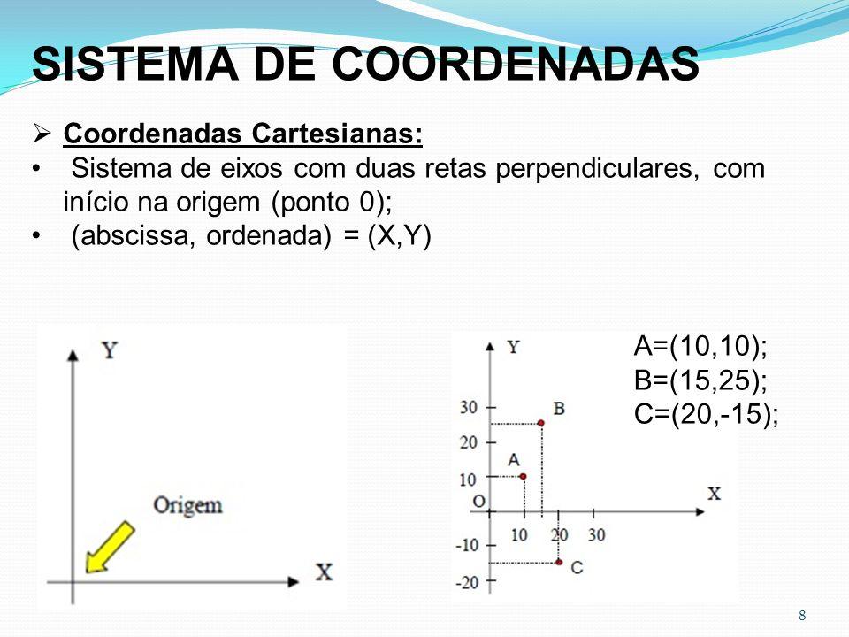 8 SISTEMA DE COORDENADAS Coordenadas Cartesianas: Sistema de eixos com duas retas perpendiculares, com início na origem (ponto 0); (abscissa, ordenada