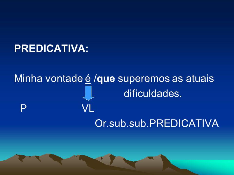 PREDICATIVA: Minha vontade é /que superemos as atuais dificuldades. P VL Or.sub.sub.PREDICATIVA