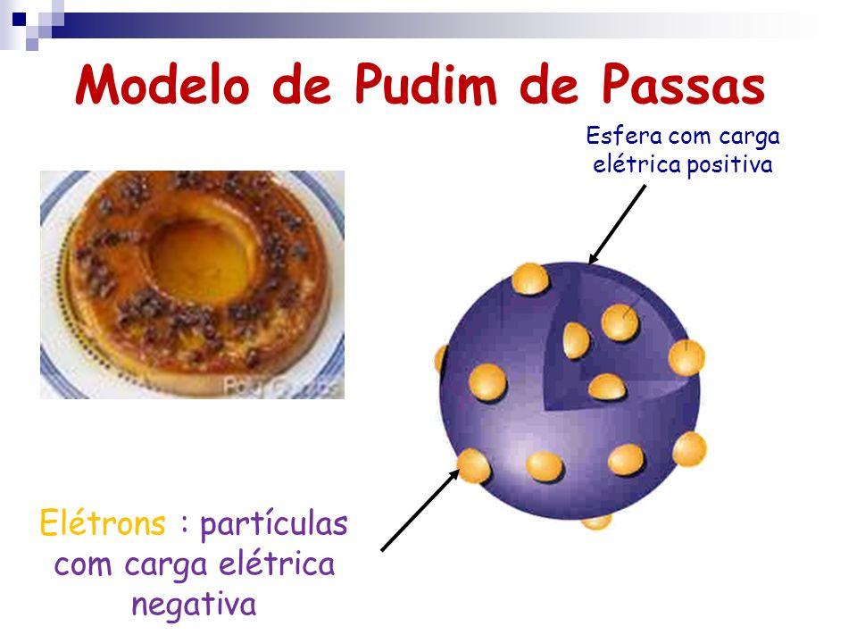 Modelo de Pudim de Passas Esfera com carga elétrica positiva Elétrons : partículas com carga elétrica negativa
