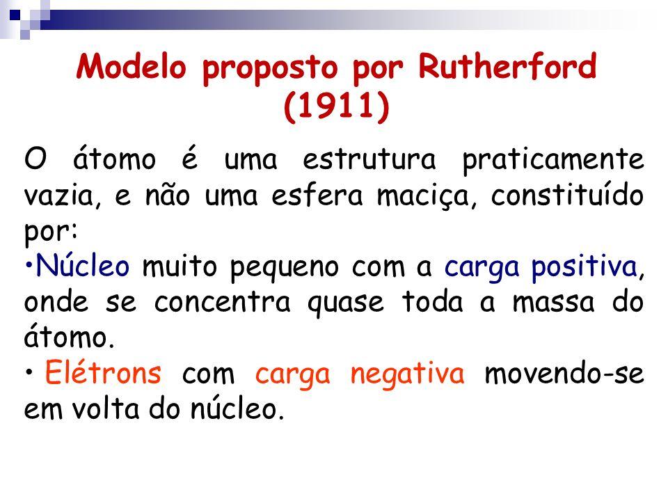 Modelo proposto por Rutherford (1911) O átomo é uma estrutura praticamente vazia, e não uma esfera maciça, constituído por: Núcleo muito pequeno com a