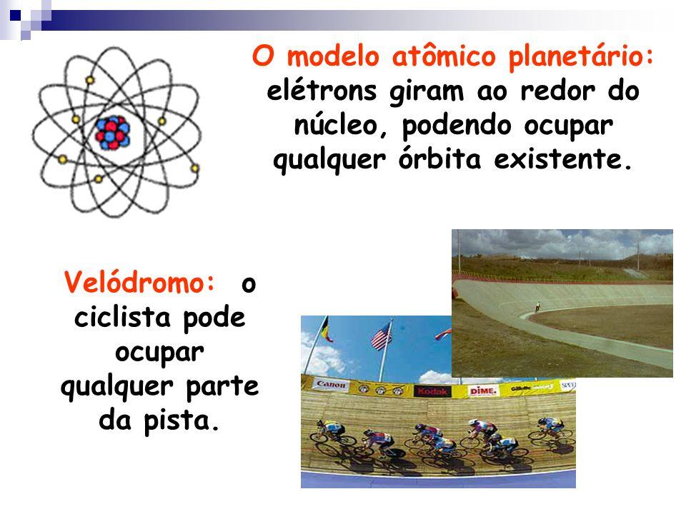 Velódromo: o ciclista pode ocupar qualquer parte da pista. O modelo atômico planetário: elétrons giram ao redor do núcleo, podendo ocupar qualquer órb