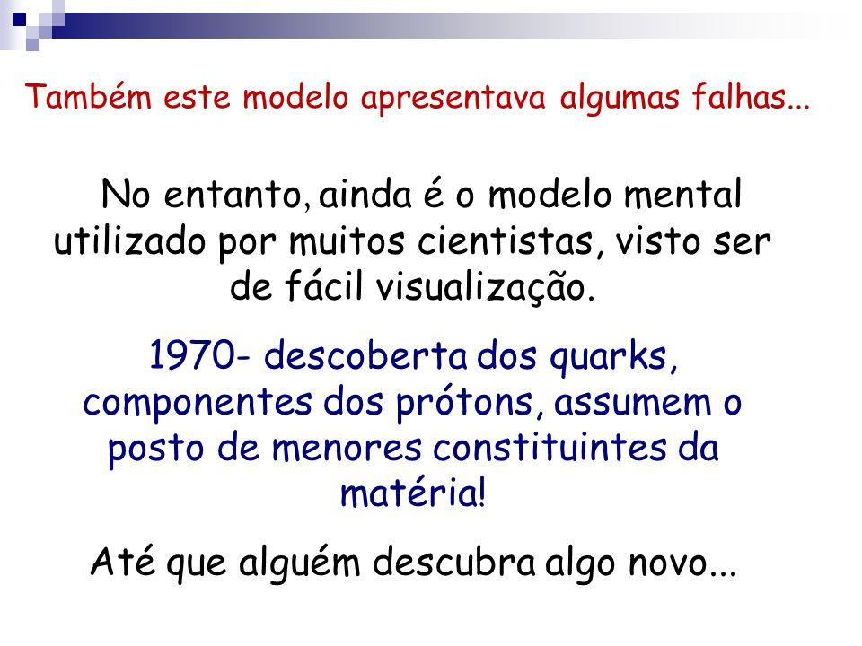 Também este modelo apresentava algumas falhas... No entanto, ainda é o modelo mental utilizado por muitos cientistas, visto ser de fácil visualização.