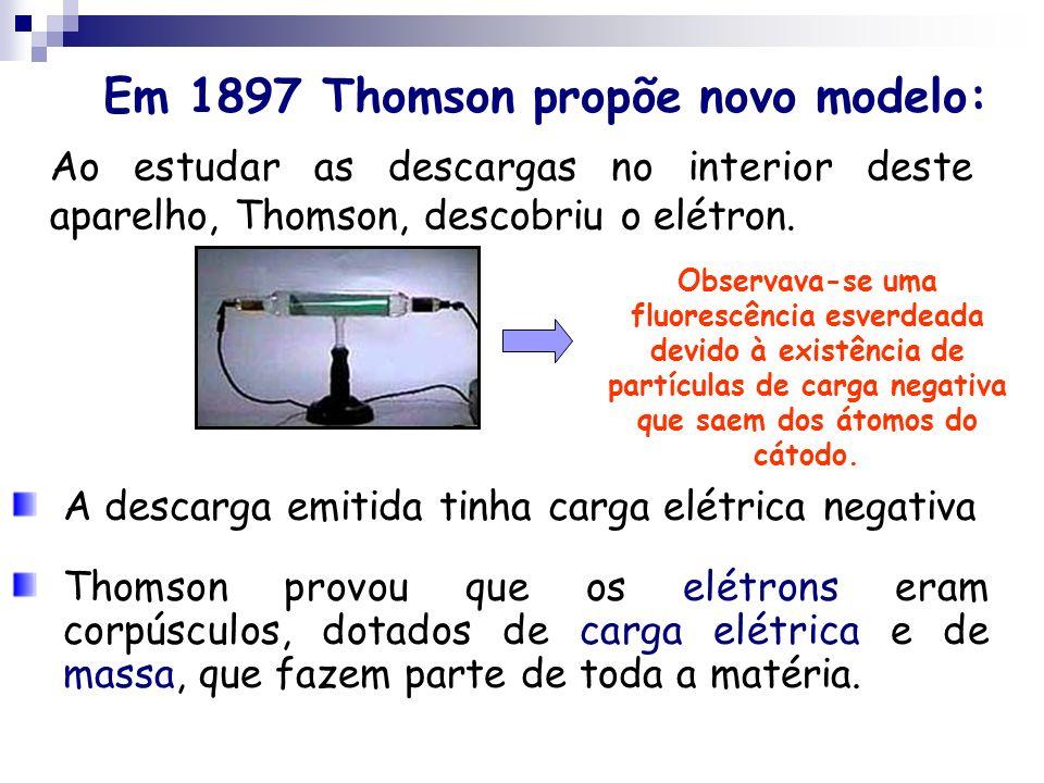 Elétrons : partículas com carga elétrica negativa Esfera com carga elétrica positiva Modelo proposto por Thomson (1904): O átomo era uma esfera maciça de carga elétrica positiva, estando os elétrons distribuídos em seu interior.