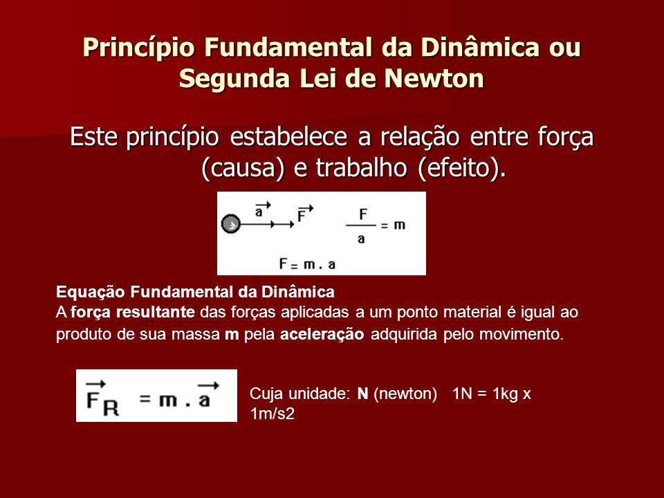 Princípio Fundamental da Dinâmica ou Segunda Lei de Newton Este princípio estabelece a relação entre força (causa) e trabalho (efeito). Equação Fundam
