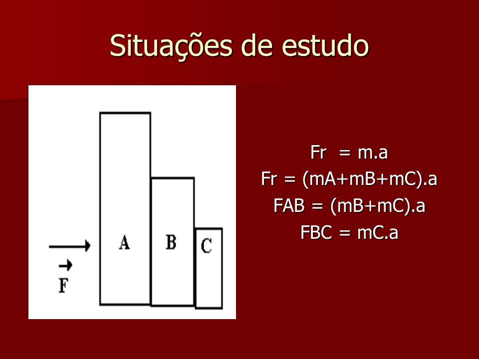 Situações de estudo Fr = m.a Fr = (mA+mB+mC).a FAB = (mB+mC).a FBC = mC.a