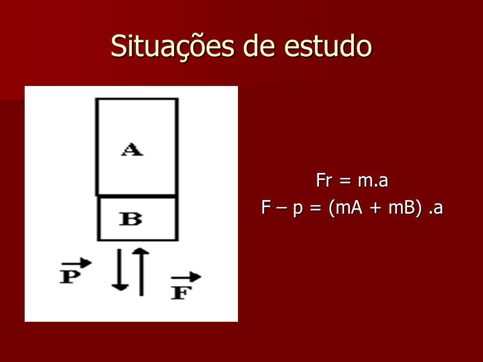 Situações de estudo Fr = m.a F – p = (mA + mB).a