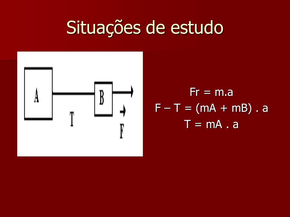 Situações de estudo Fr = m.a F – T = (mA + mB). a T = mA. a