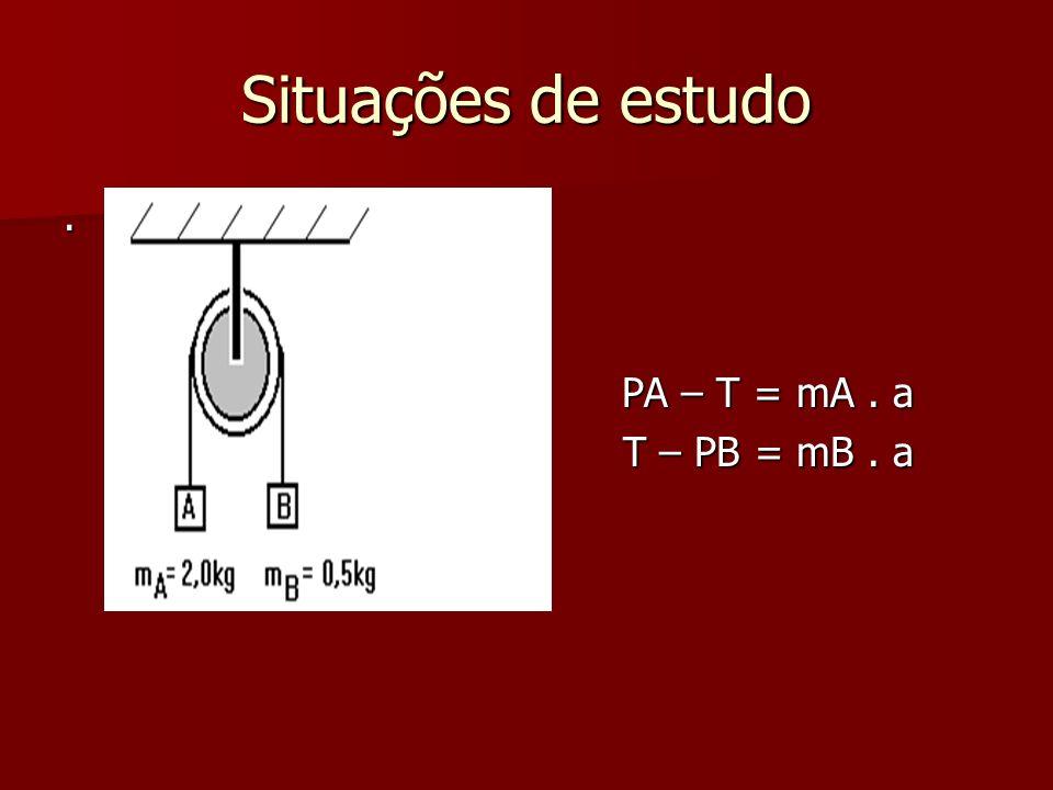Situações de estudo. PA – T = mA. a T – PB = mB. a
