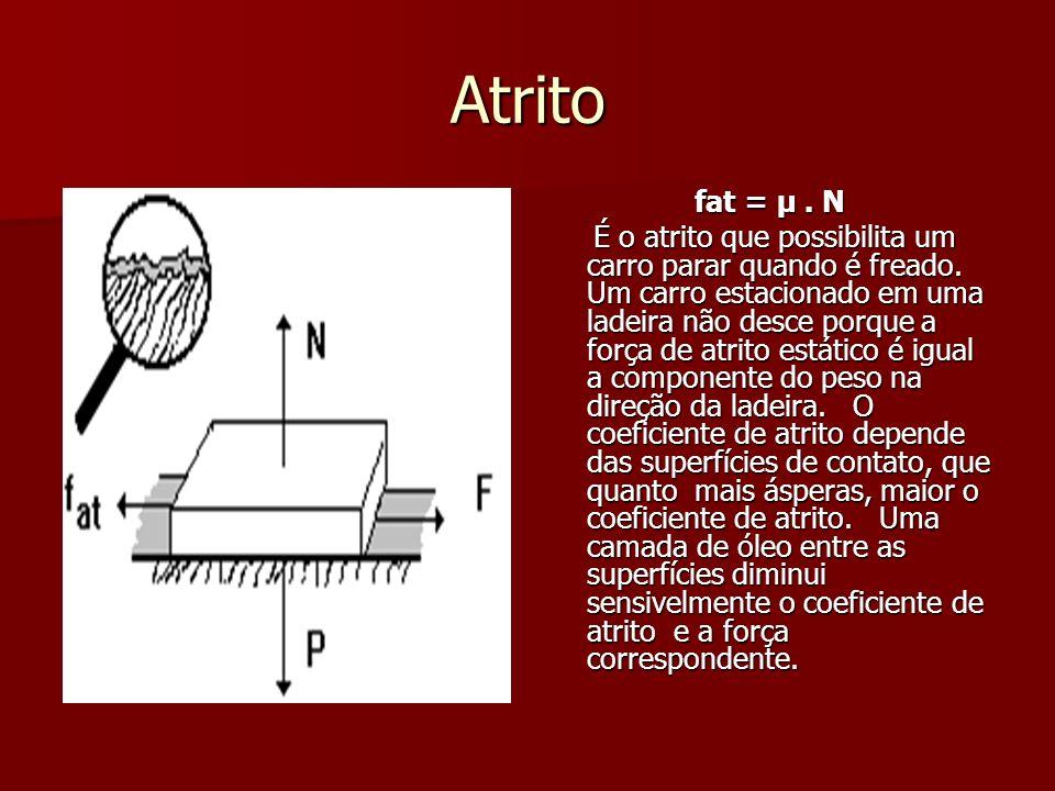 Atrito fat = μ. N É o atrito que possibilita um carro parar quando é freado. Um carro estacionado em uma ladeira não desce porque a força de atrito es