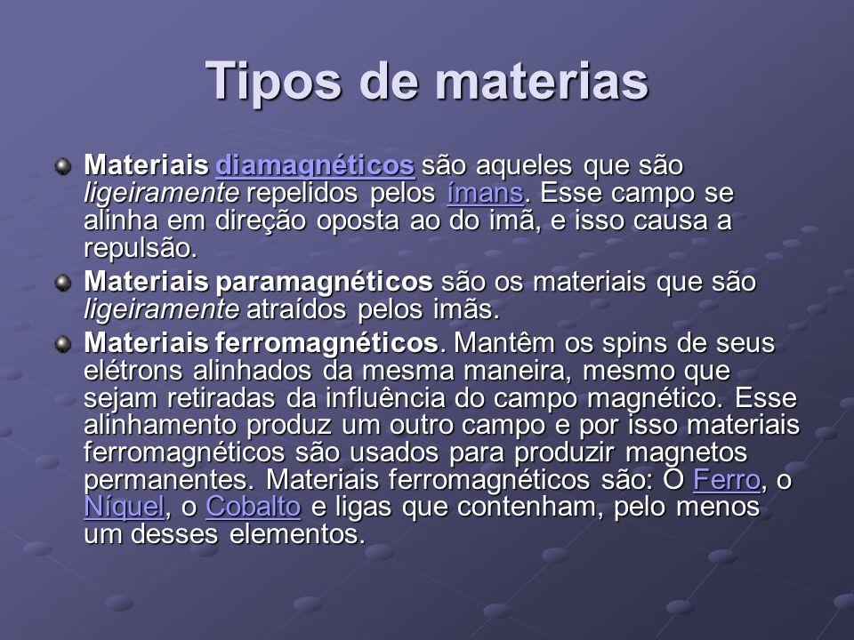 Tipos de materias Materiais diamagnéticos são aqueles que são ligeiramente repelidos pelos ímans. Esse campo se alinha em direção oposta ao do imã, e