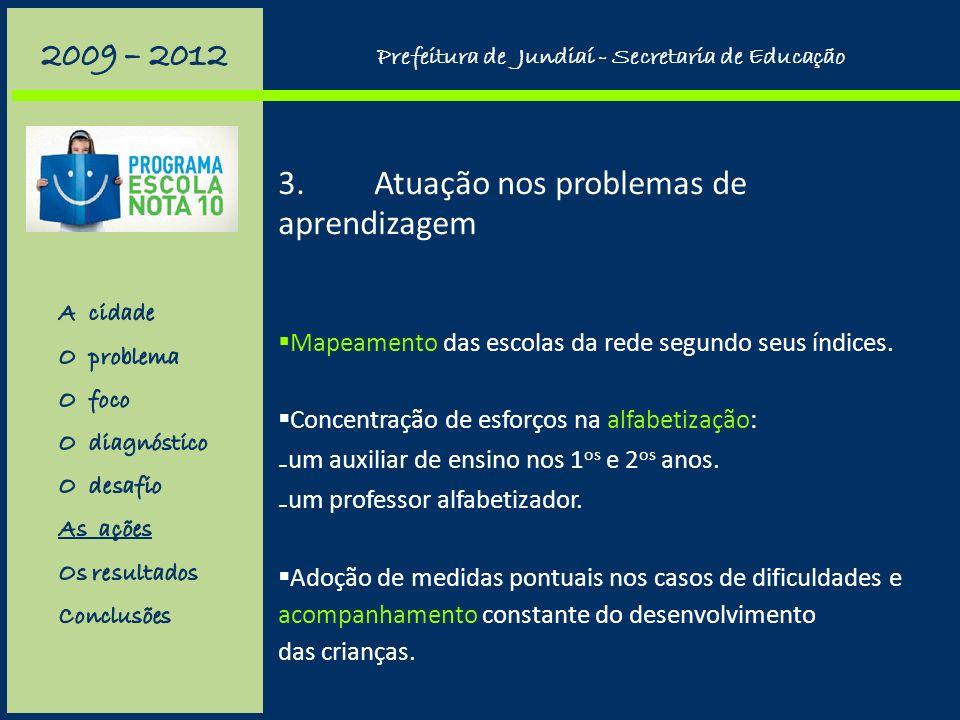 2.Formação profissional Capacitação de professores para uso do material didático. Realização de congressos, jornadas de estudo e cursos para atualizaç