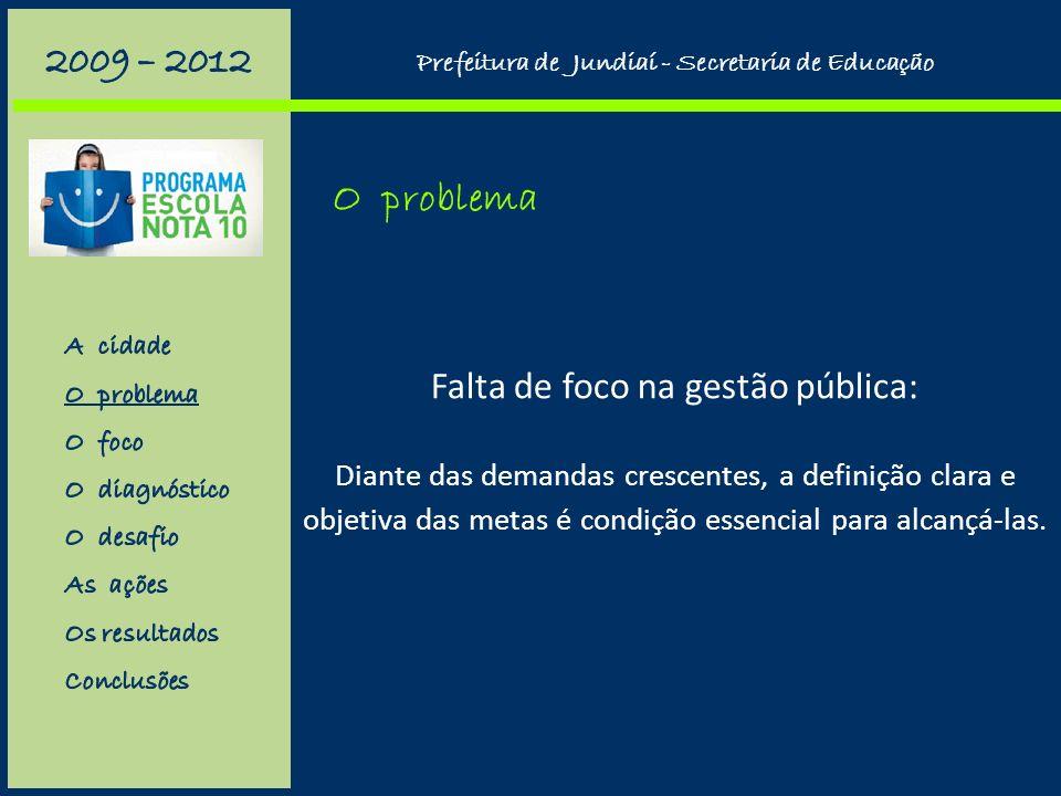 375 mil habitantes em Jundiaí, segundo o Censo 2010. 110 unidades escolares (escolas e creches). mais de 43.000 alunos na rede pública municipal: 3.50