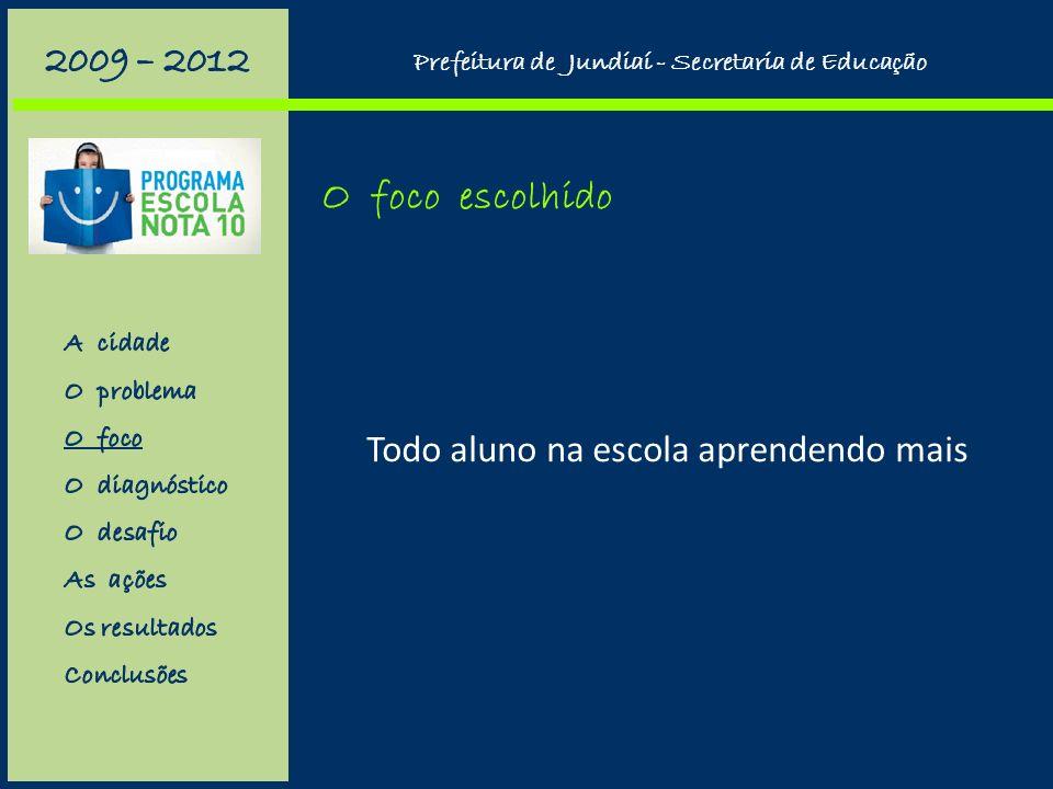 Evolução dos alunos de 5º ano, segundo o Aprimora: redução de baixo desempenho; aumento de alto desempenho.