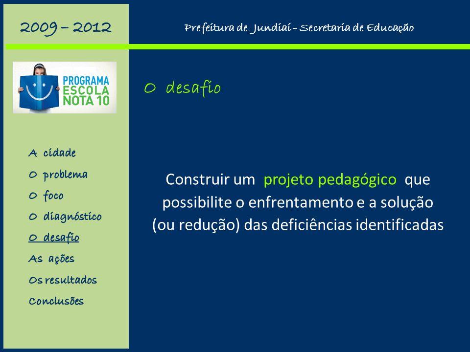 Construir um projeto pedagógico que possibilite o enfrentamento e a solução (ou redução) das deficiências identificadas O desafio Prefeitura de Jundiaí - Secretaria de Educação