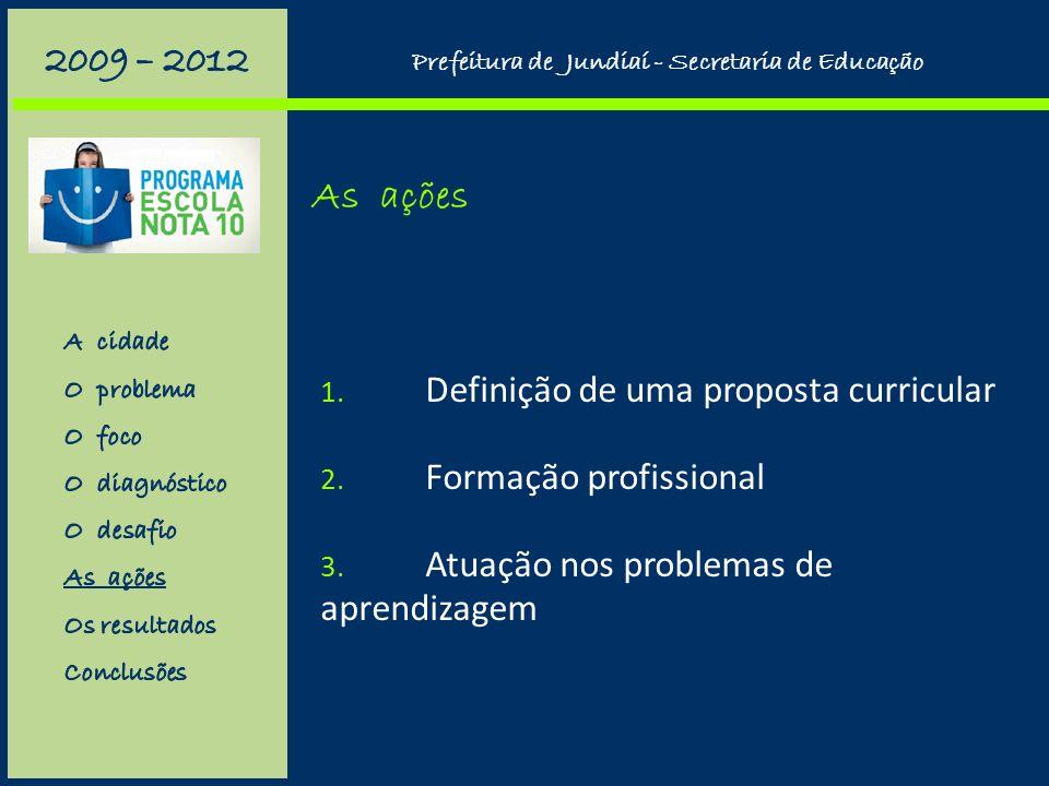 1.Definição de uma proposta curricular 2. Formação profissional 3.