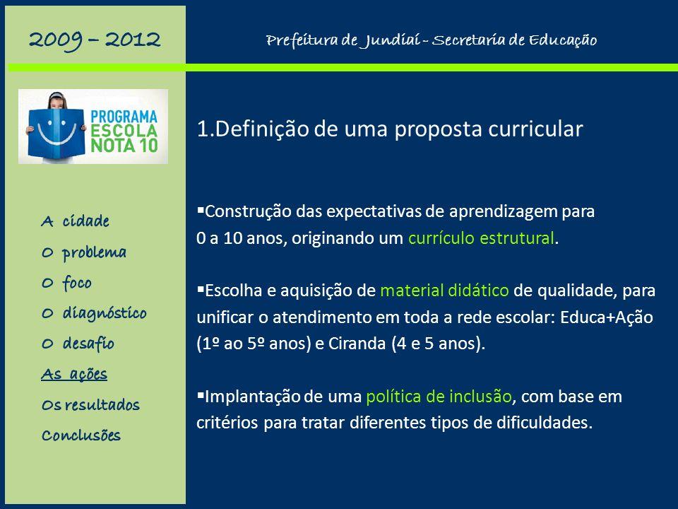 1. Definição de uma proposta curricular 2. Formação profissional 3. Atuação nos problemas de aprendizagem As ações Prefeitura de Jundiaí - Secretaria