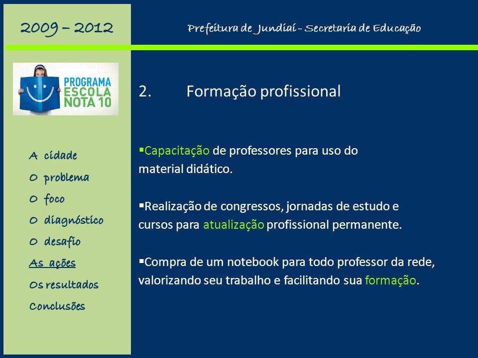 2.Formação profissional Capacitação de professores para uso do material didático.