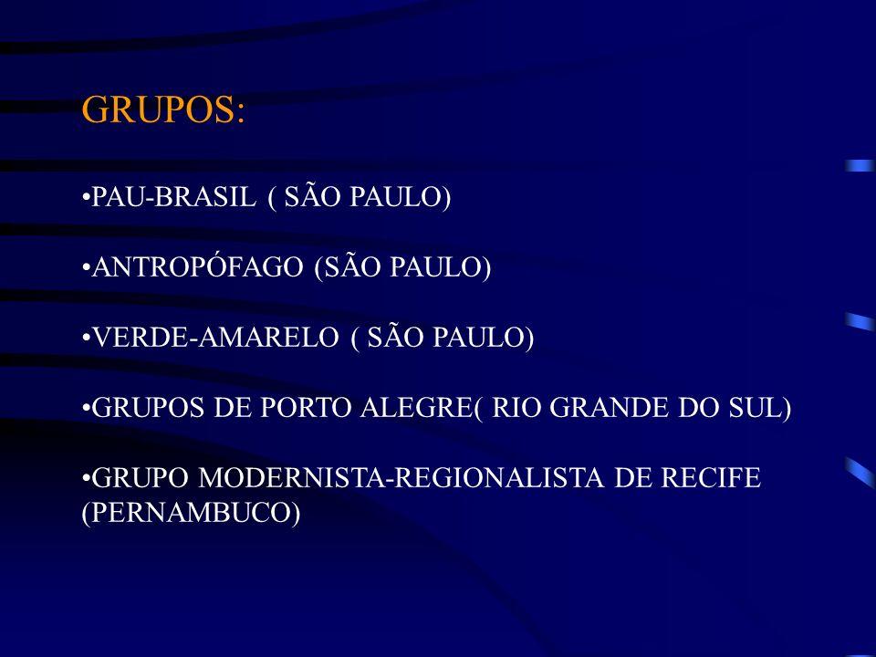 GRUPOS: PAU-BRASIL ( SÃO PAULO) ANTROPÓFAGO (SÃO PAULO) VERDE-AMARELO ( SÃO PAULO) GRUPOS DE PORTO ALEGRE( RIO GRANDE DO SUL) GRUPO MODERNISTA-REGIONA