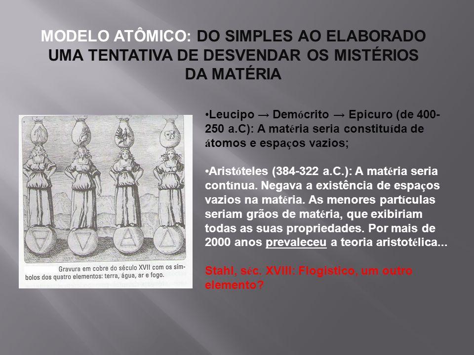MODELO ATÔMICO: DO SIMPLES AO ELABORADO UMA TENTATIVA DE DESVENDAR OS MISTÉRIOS DA MATÉRIA Leucipo Dem ó crito Epicuro (de 400- 250 a.C): A mat é ria