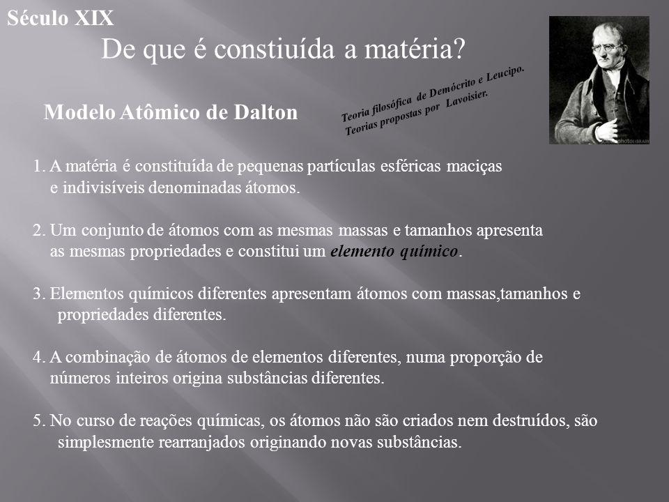 De que é constiuída a matéria? Modelo Atômico de Dalton 1. A matéria é constituída de pequenas partículas esféricas maciças e indivisíveis denominadas